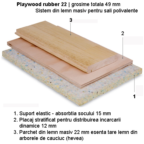 Playwood Rubber 22