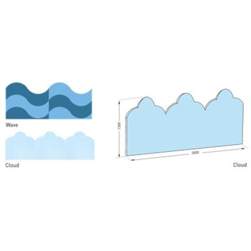 Model 1 / Wave   Model 2/ Cloud