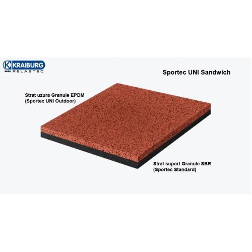 Sportec UNI Sandwich - descriere sistem