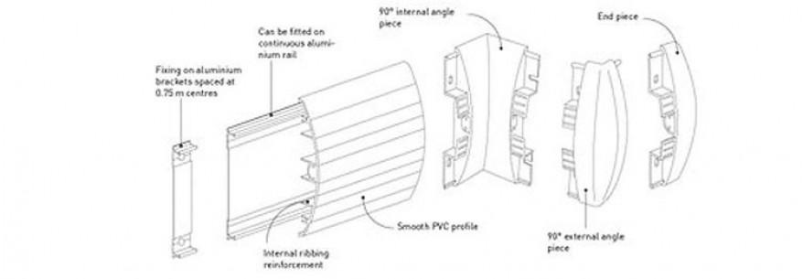 Impact - protectie perete