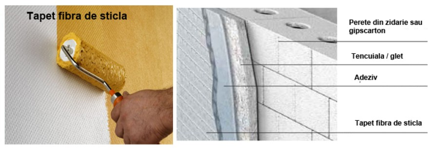 Tapet fibra de sticla