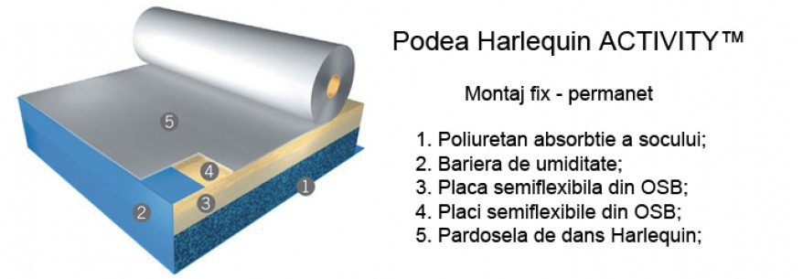 Podea Harlequin ACTIVITY™