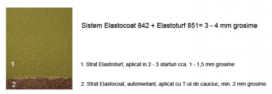 Elastocoat+Elastoturf (4mm)