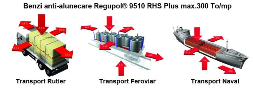 Regupol® 9510 RHS Plus