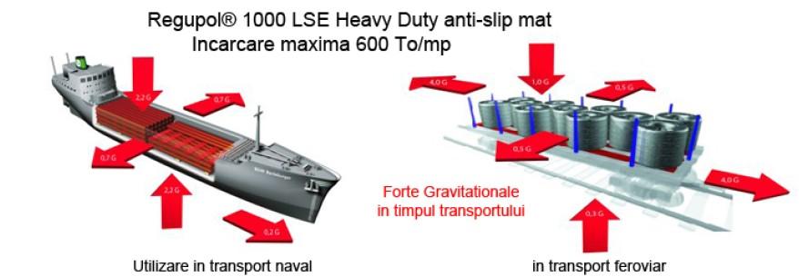 Benzi Cauciuc Regupol® 1000 LSE - Heavy Duty