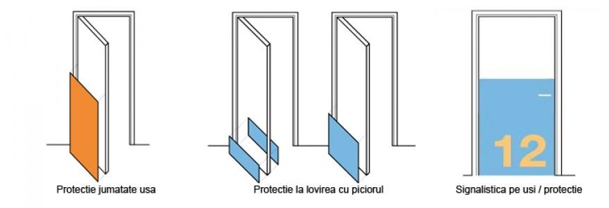 Protectie usa - simpla