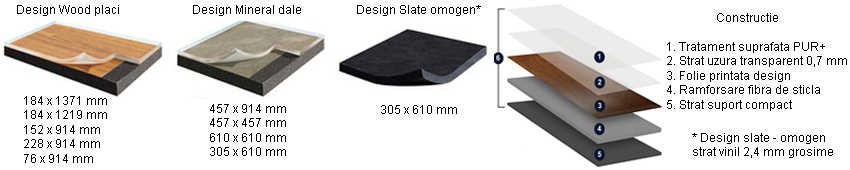 creation 70 lipire permanenta. Black Bedroom Furniture Sets. Home Design Ideas